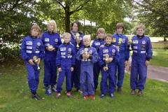 Erfolgreiche Fahrer 2008