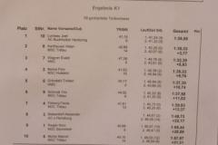 IMG_6380 K1 Ergebnisliste