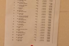 IMG_6381 K2 Ergebnisliste